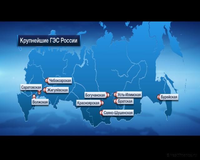 гидроэлектростанции России
