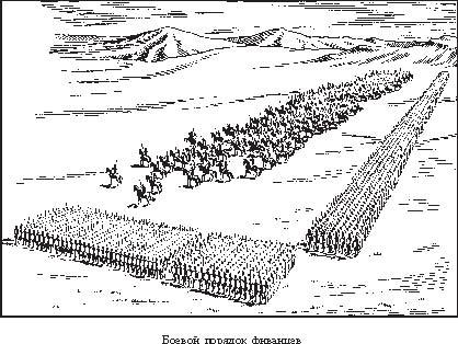 Второй Афинский Союз. Причины распада.