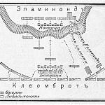 Битва при  Левктрах. (Поражение Спартанской Армии.)