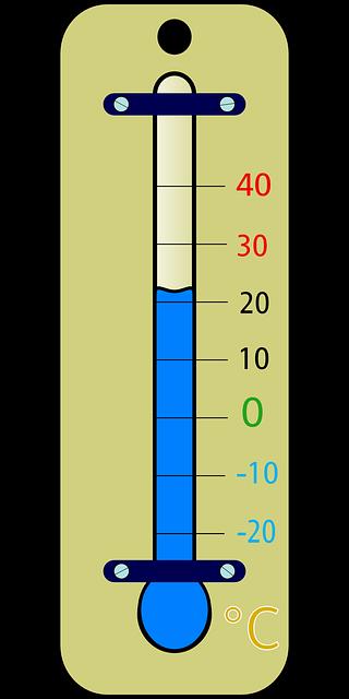 История появления термометра.